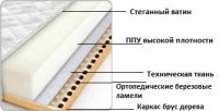 Диван, тахта Славия 140 Sl